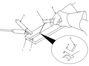 Kỹ thuật gây và kết thúc hồ quang khi hàn que